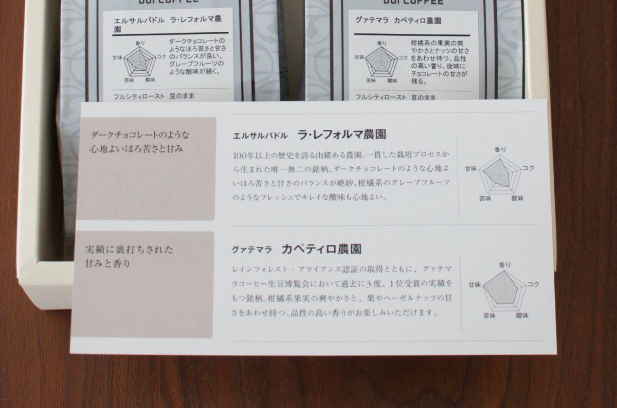 土居珈琲『初めてのセット』6