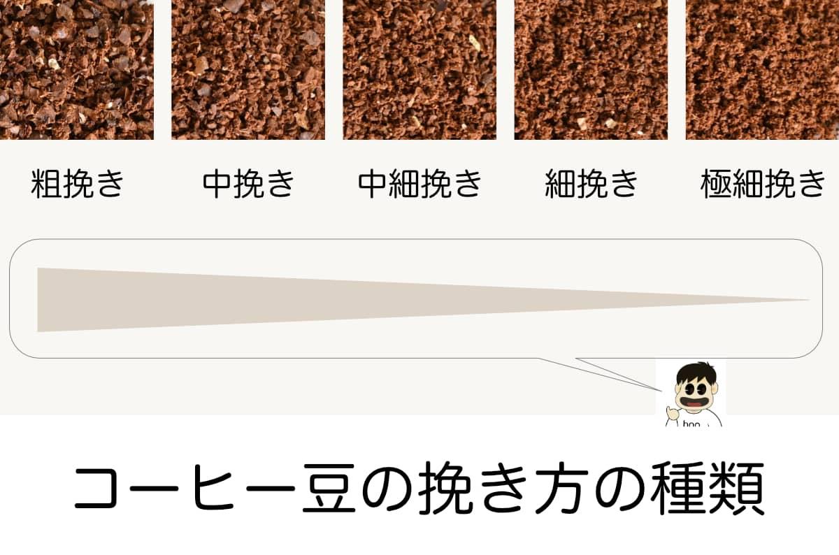 コーヒー豆の挽き方 粒度 粗さ 細かさ