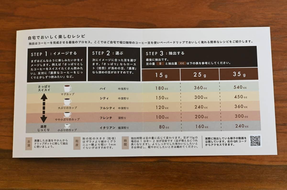 堀口珈琲6種お試しセット ネットショップ限定 レシピ